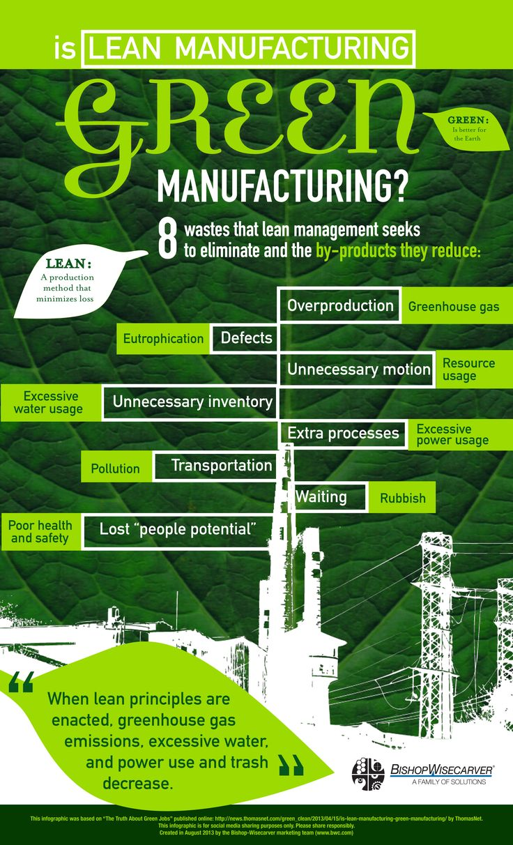 The goal of lean manufacturing is to tighten up efficiency, cut down on wasted time, maximize talent and reduce waste. It sounds a lot like the benefits of going green, too. Let's look at some of the similarities, where green manufacturing intersects with lean principles.