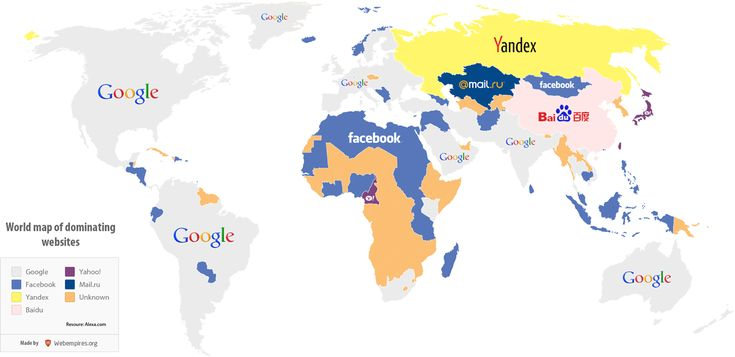 A visual world map noting the most visited websites. Very creative and cool. #Google #Facebook #Yandex are winning worldwide.