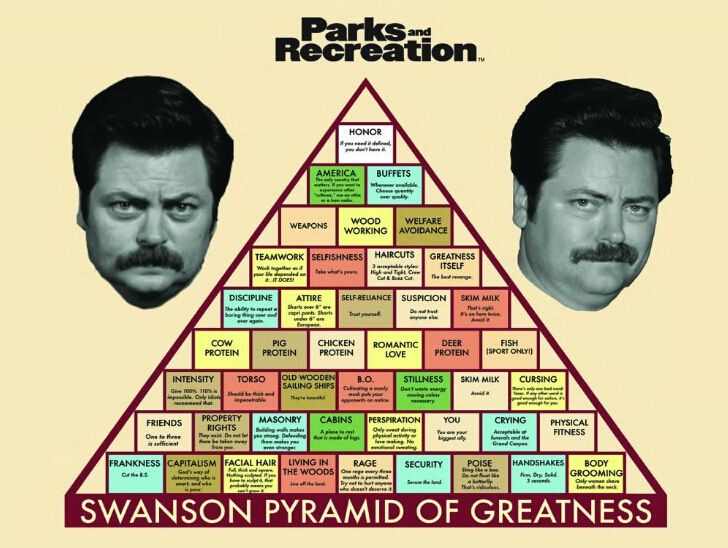 Parks and Recreation Retro Poster, Home Decor Wall Sticker 20x30inches Free Shipping J143