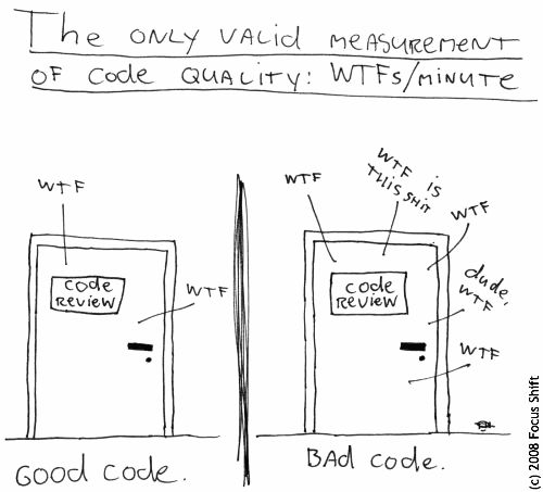 The only valid measurement of code quality : WTFs/min