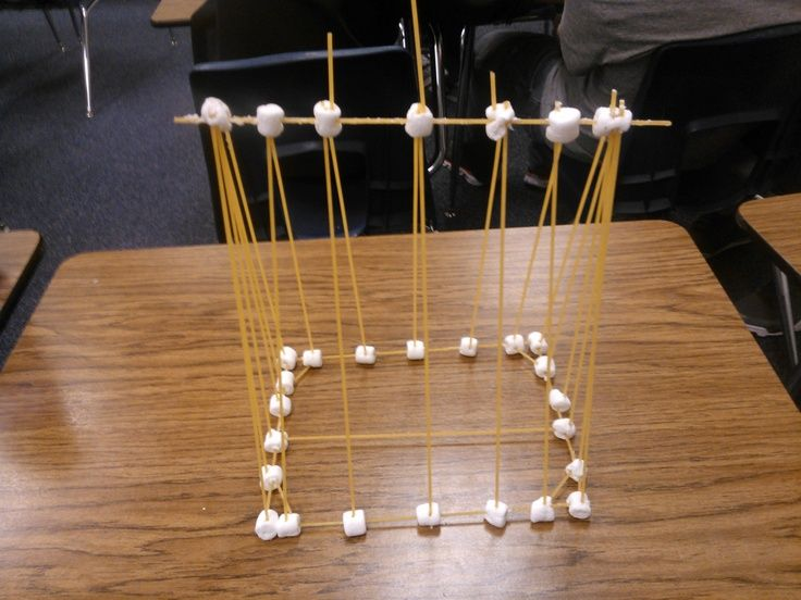 Earthquake-proof building. Great activity to show students how engineers design buildings.  Photo only