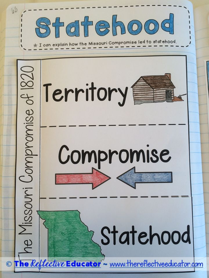 essay about missouri compromise The missouri compromise introduction the name 'missouri' was first used by jacques marquette who was a missionary from france the missouri treaty was formed.