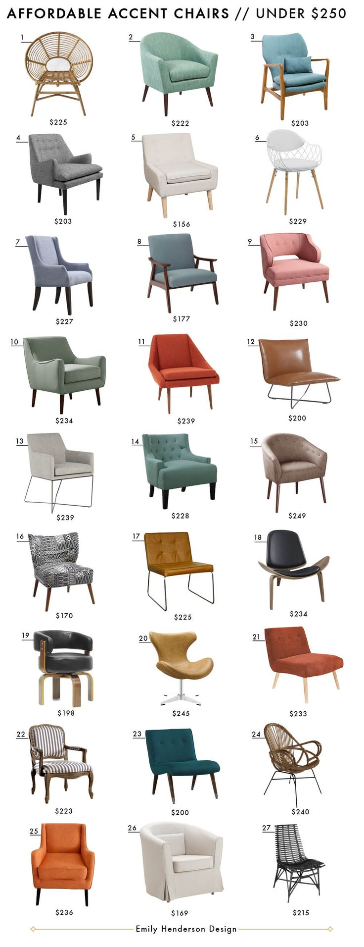 Affordable Accent Chairs Under $250