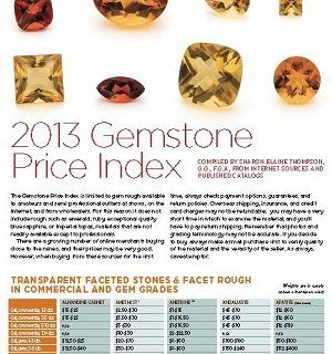 Getting Ready for Tucson with Lapidary Journal Jewelry Artist Magazine's 2013 Gemstone Price Index