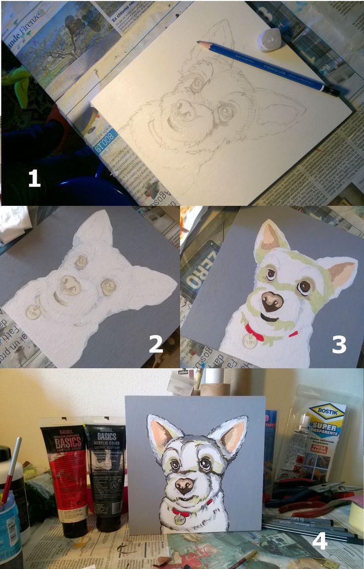 Portrait dog: realization