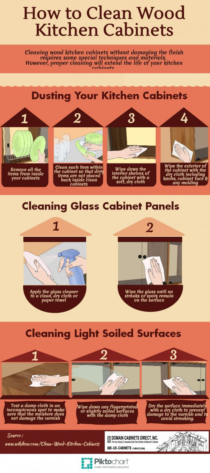 how to keep top of kitchen cabinets clean