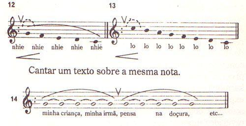 AULAS DE CANTO - Vocalizes para treinamento dos graves e agudos - Técnica Vocal.