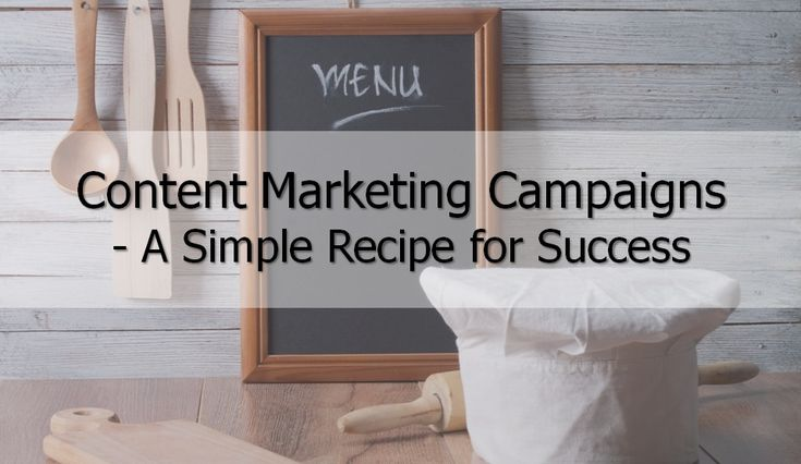 The key 'ingredients' and 3 step proven process to create a successful Content Marketing Campaign.