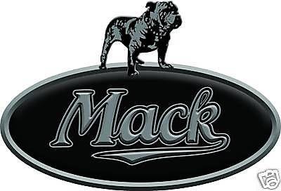 Mack Semi Truck Engine Parts | Engine Car Parts And Component Diagram