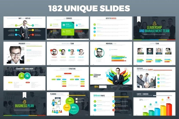 Related image (With images) Business plan presentation