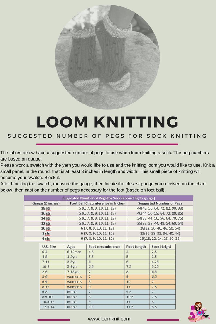 Loom knitting socks. Number of stitches to use.