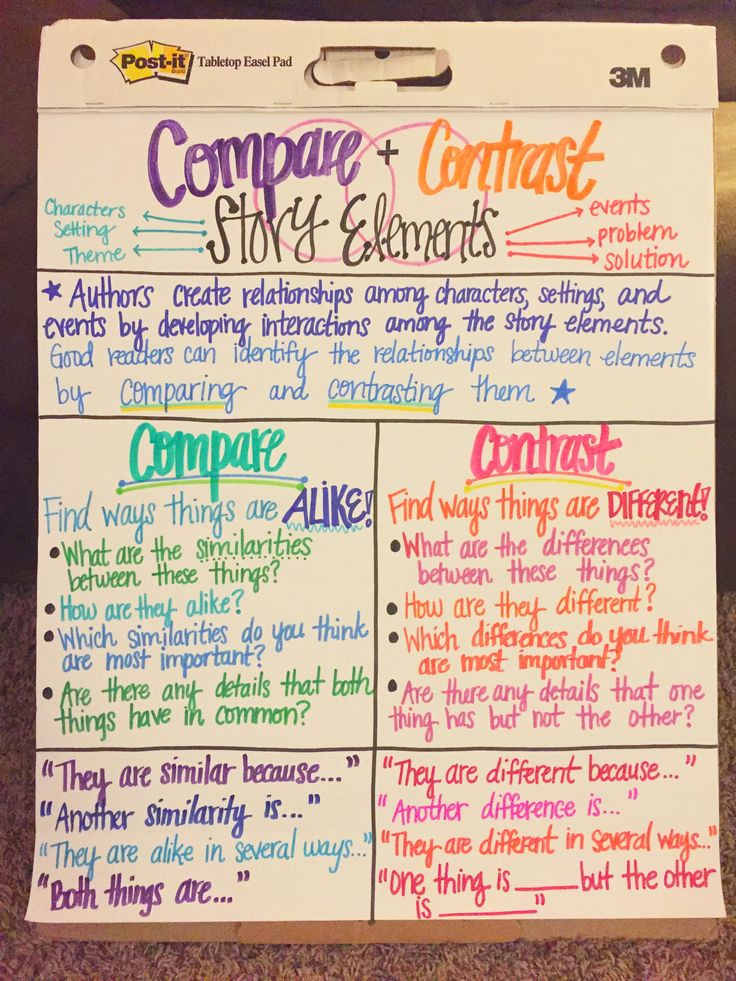 best 25 compare and contrast chart ideas on pinterest