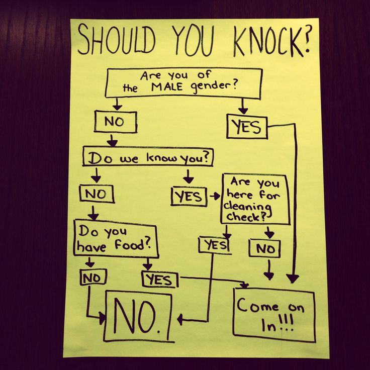 """should you knock"" I might write this out and paste it on my door."