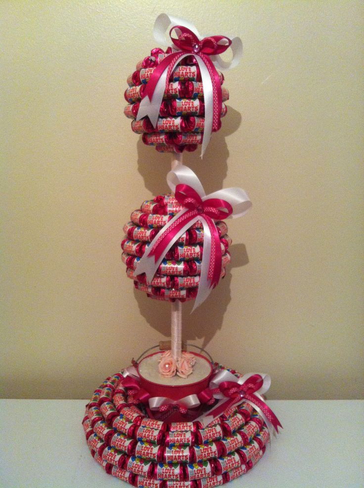 How To Make Candy Lollipops | bespoke service enables you to match the decoration to your prefered ...