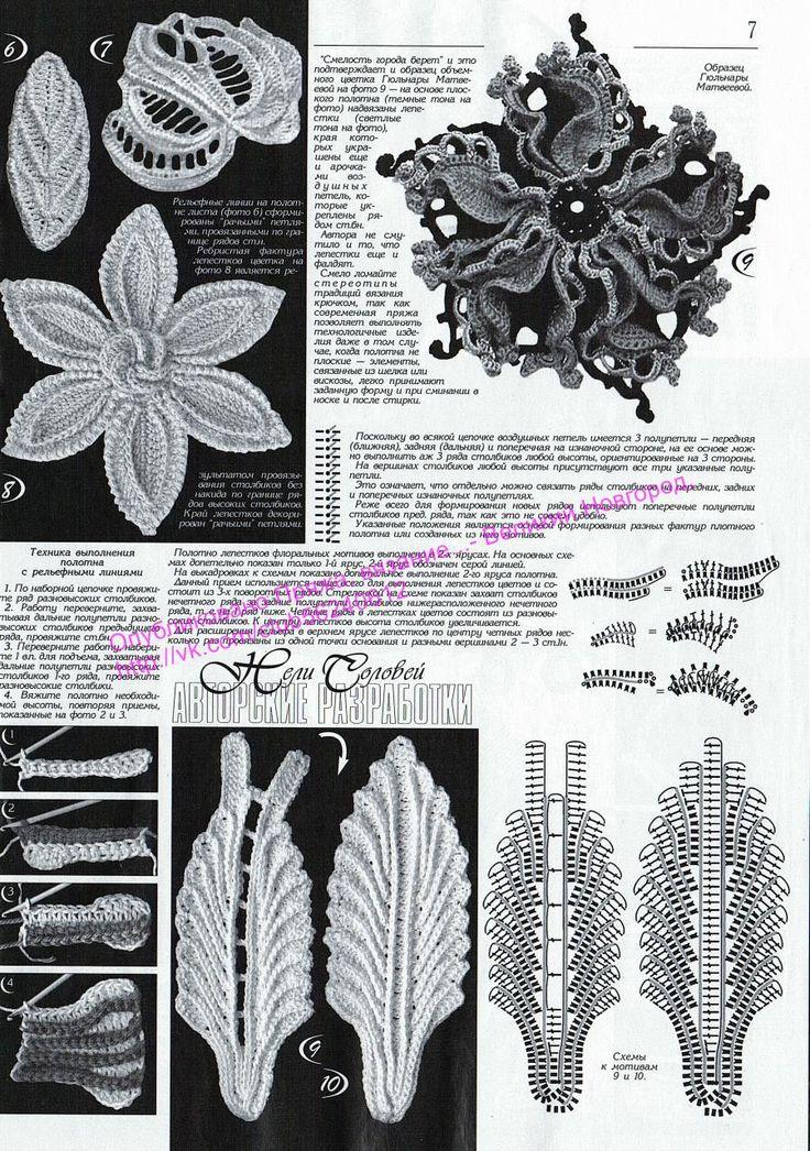 ребристые цветы и листья