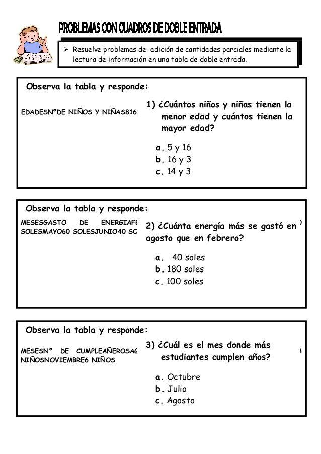 Resuelve Problemas De Adicion De Cantidades Parciales Mediante La Lectura De Informacion En Una T Problemas Matematicos Matematicas Matematicas Tercer Grado