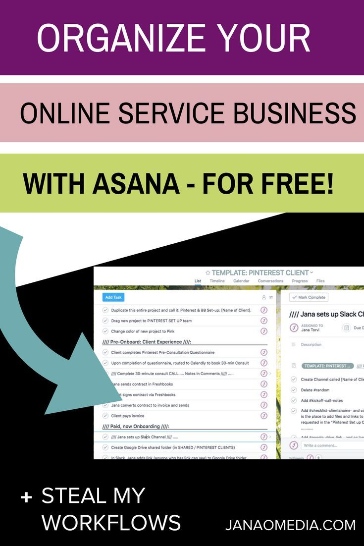 I use Asana - the free tool - to manage workflows and