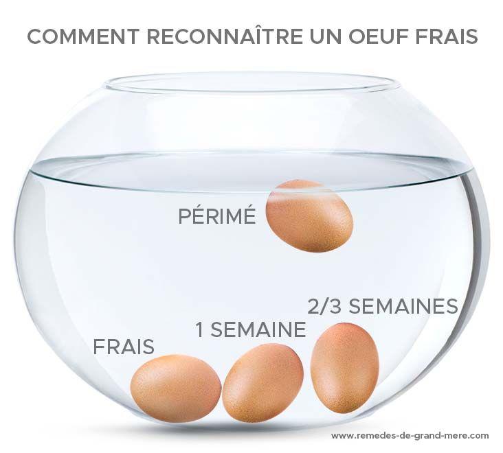 Tipps rund um eier | Omas Heilmittel