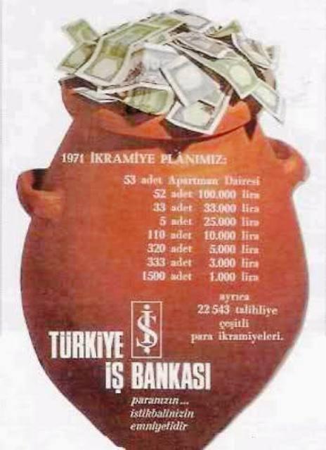 1971 Türkiye İş Bankası Kurum Tanıtım Afişi