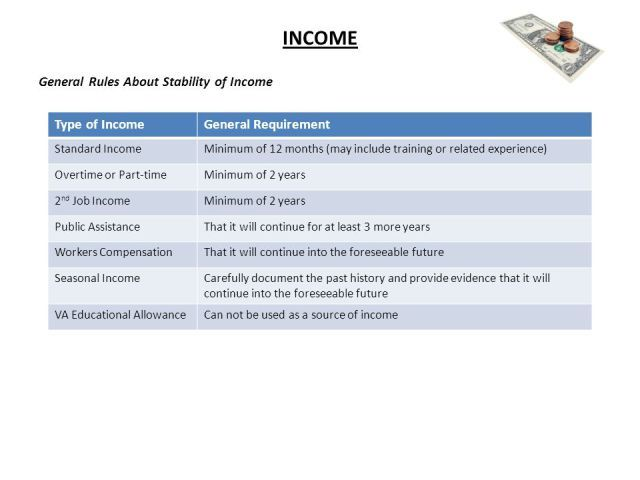 What Kind Of Income Is Allowed And Needed For A Fha Va Usda And