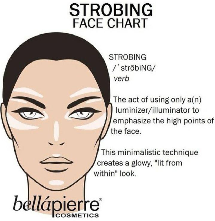 341 best make up images on pinterest make up makeup and beauty how to apply a highlighter for strobing the perfect products to ccuart Gallery