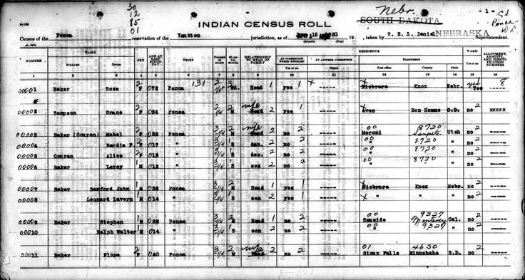 Free US Indian census rolls online - All of the 1885-1940 Indian census rolls with their images can be accessed for free from AccessGenealogy.