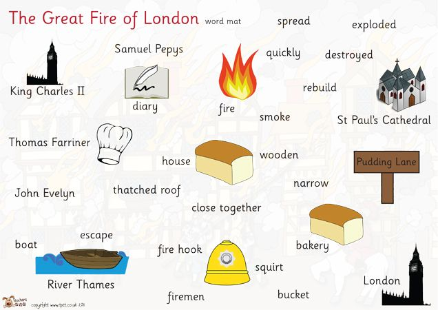 Teacher's Pet - The Great Fire of London Word Mat - FREE Classroom Display Resource - EYFS, KS1, KS2, fire, London, pudding, lane, bakery, t...