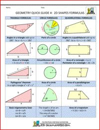 Geometry cheat sheet 4 - 2d shape formulas. A range of useful shape formulas for 2d shapes.