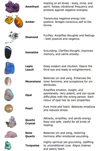 crystals, pearls, and stone meanings