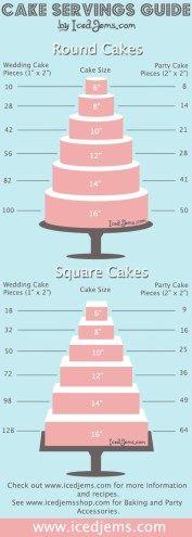 Fantastic wedding cake ideas for your wedding 06