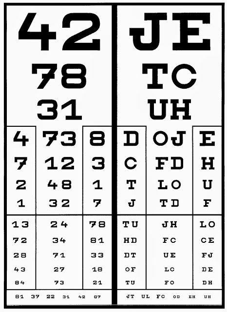 VISÃO NATURAL ♥ MIME OS SEUS OLHOS ♥: Óculos reticulados (pinhole): para que servem e como funcionam