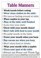 Table Manners Behavior Checklist | Chart Jungle