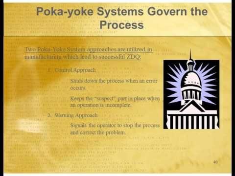 Poka-yoke - Mistake proofing