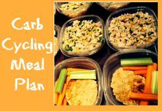 Keepin' it real, one day at a time...: Menu Plan Monday - Carb Cycling #2