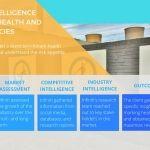 Infiniti Research Helps Leading Technology Company Benchmark Health and Safety Policies