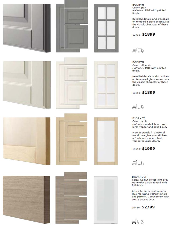 Ikea sektion cabinet doors and drawer fronts 3 1864 for Idea kitchen cabinet doors