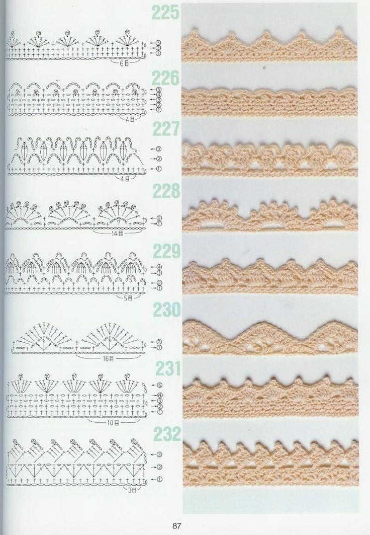 Las 25 mejores ideas sobre orillas para servilletas en - Puntas de ganchillo ...