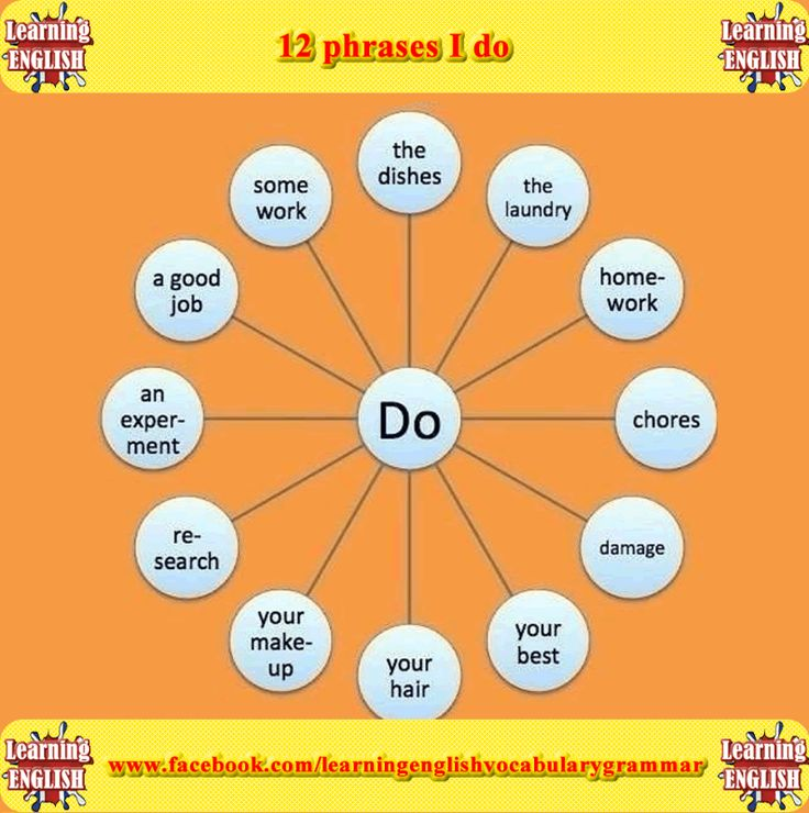 do collocations - learning English basics