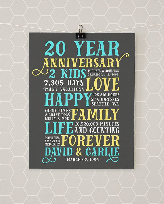 20th Anniversary, Any Year, Customized For Couple, Family