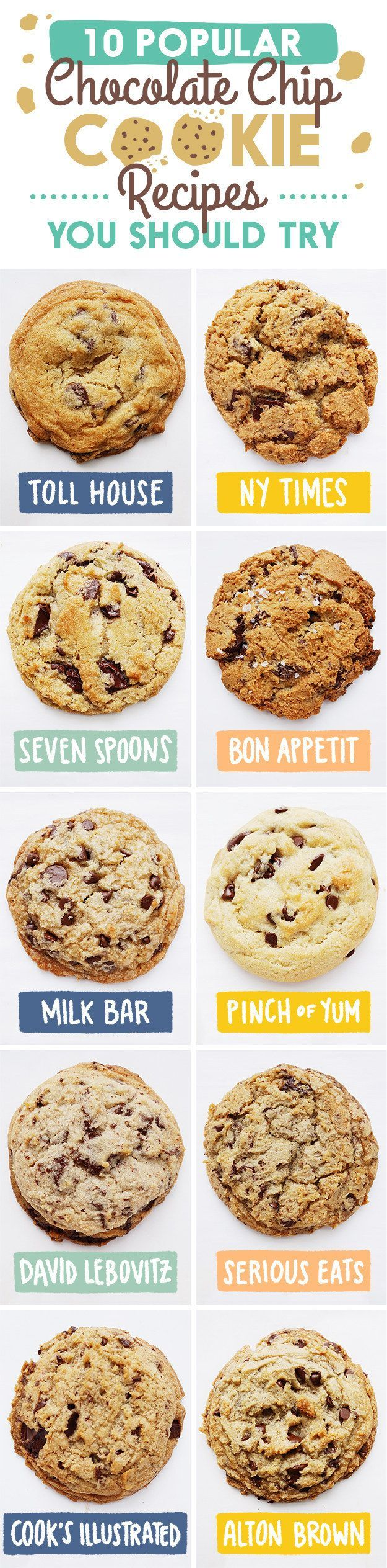Best 25+ Toll house cookies ideas on Pinterest | Baking chocolate ...