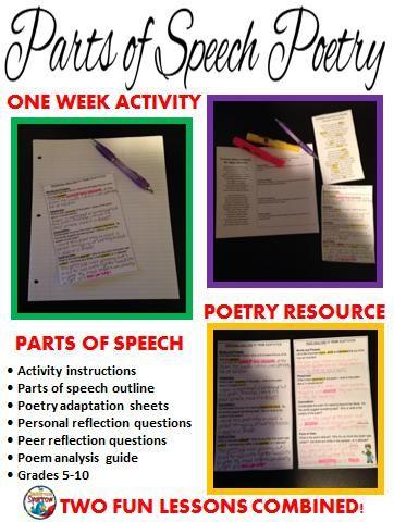 This writing activity gives students an opportunity to learn about the parts of speech while being introduced to popular works of poetry. This is a fun way to combine two different activities in a creative and engaging manner.