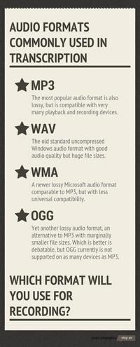Infographic: AUDIO FORMATS COMMONLY USED IN TRANSCRIPTION: A basic overview of common sound file formats submitted for projects to online transcription services. https://infogr.am/audio-formats-commonly-used-in-transcription #iScribed #transcription