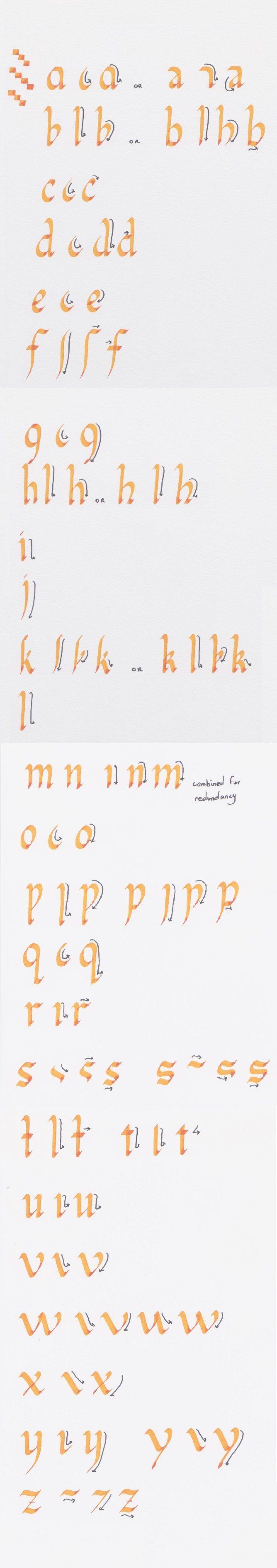 Calligraphy Tutorial- Lowercase Foundational by ~bizmiard on deviantART