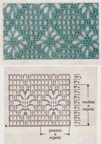 ...crochet openwork pattern