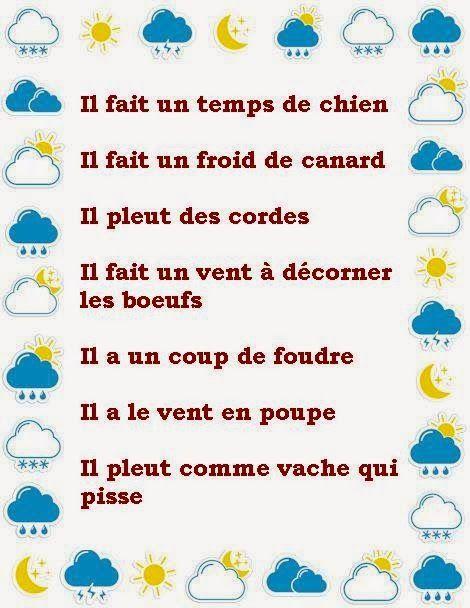 Francés de 2º de Bachillerato (B1): quelles sont les deux expressions dont la signification n'a rien à voir avec le temps?