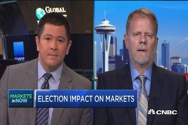 Who will be the next US president? Ask the stock market #politics, #u.s. #markets, #gold #comex #(feb'17), #politics, #stocks, #investing, #donald #trump, #hillary #clinton, #squawk #on #the #street, #business #news http://corpus-christi.nef2.com/who-will-be-the-next-us-president-ask-the-stock-market-politics-u-s-markets-gold-comex-feb17-politics-stocks-investing-donald-trump-hillary-clinton-squawk-on-the-street/  # Look to the stock market to see who will be the next US president McClellan…