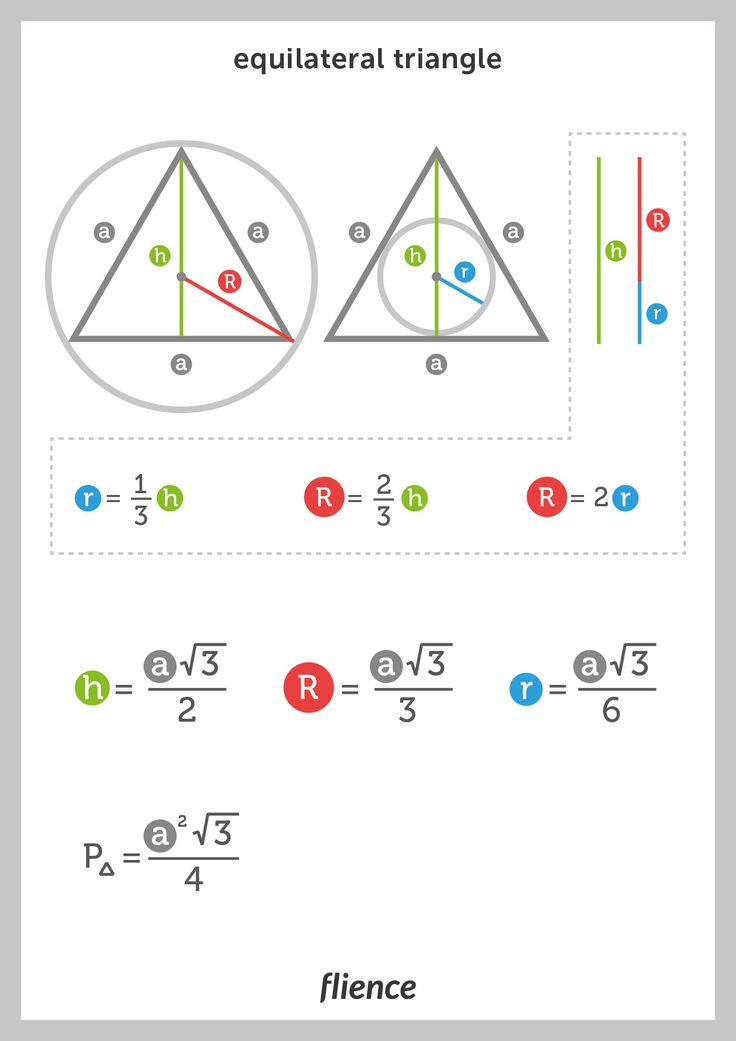 Equilateral triangle #Cardfly #flience #math  #education