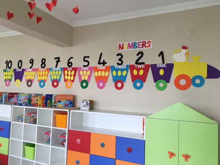 Zahlenzug #Klassenzimmer #Deko #Schule #basteln