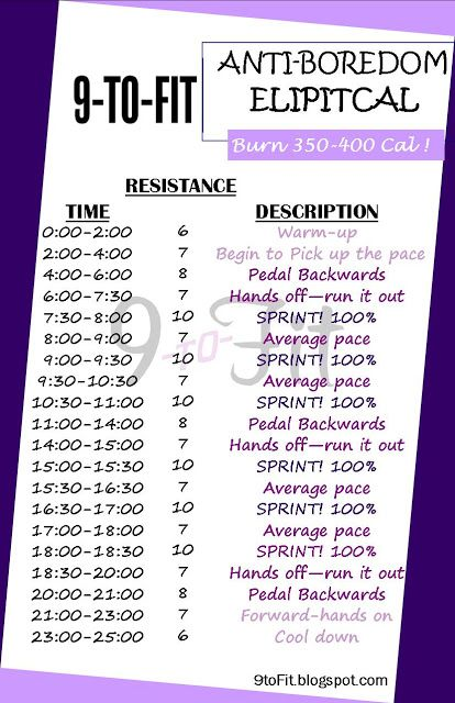 burn around 400 calories with this 25 minute elliptical routine! never get bored workout #9tofit
