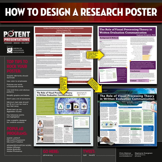 How to Design a Research Poster